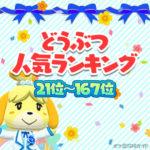 【ポケ森】どうぶつ人気ランキング結果発表!21位~167位